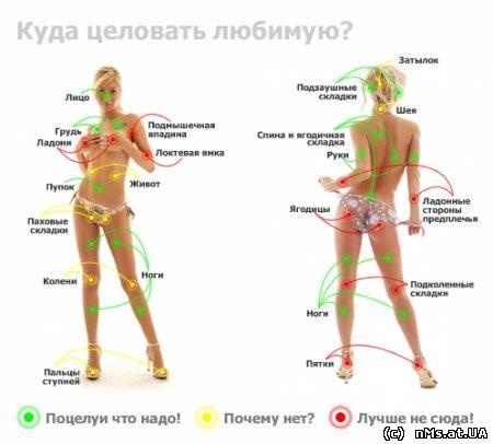 seksualnaya-tochka-na-ruke